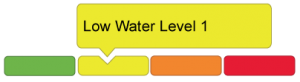 yellow low water level one icon